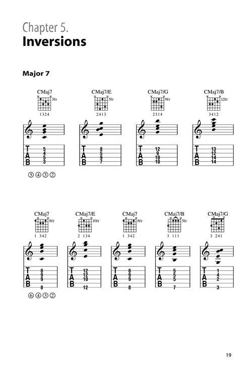 Chord Tone Soloing for Jazz Guitar Master ArpeggioBased