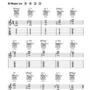 Berklee Jazz Guitar Chord Dictionary - Berklee Press