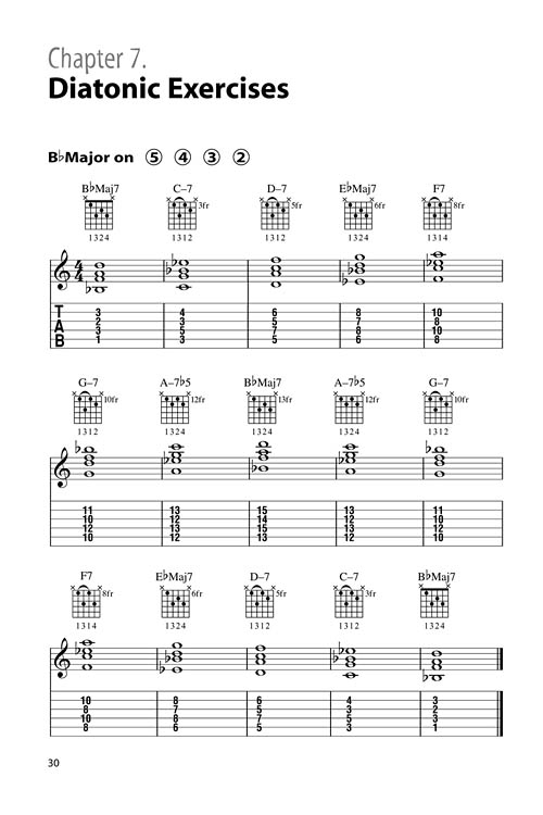 Berklee Jazz Guitar Chord Dictionary Berklee Press