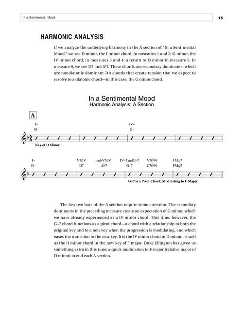 Berklee Jazz Standards For Solo Guitar Berklee Press